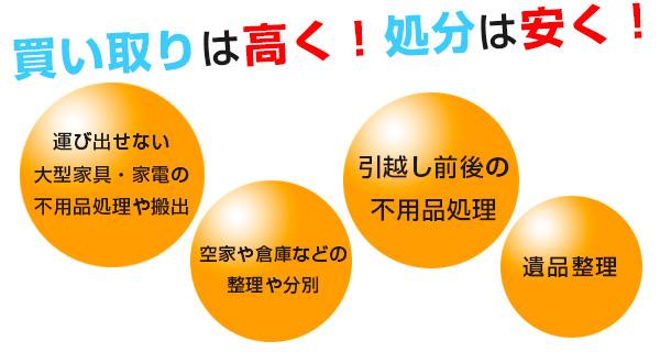 京都リサイクルショップ生活応援館 不用品処分